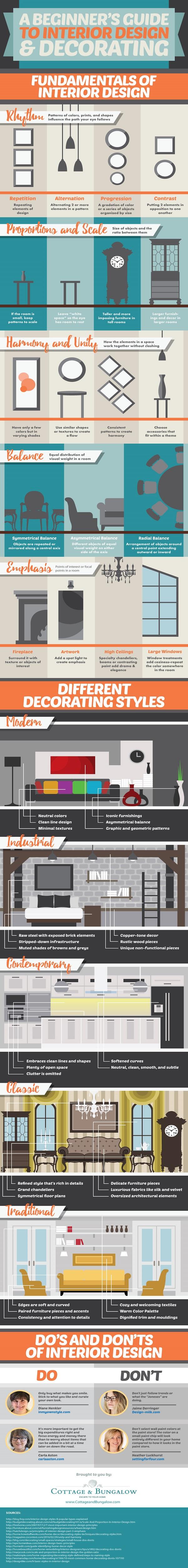 ABC-Of-Interior-Design